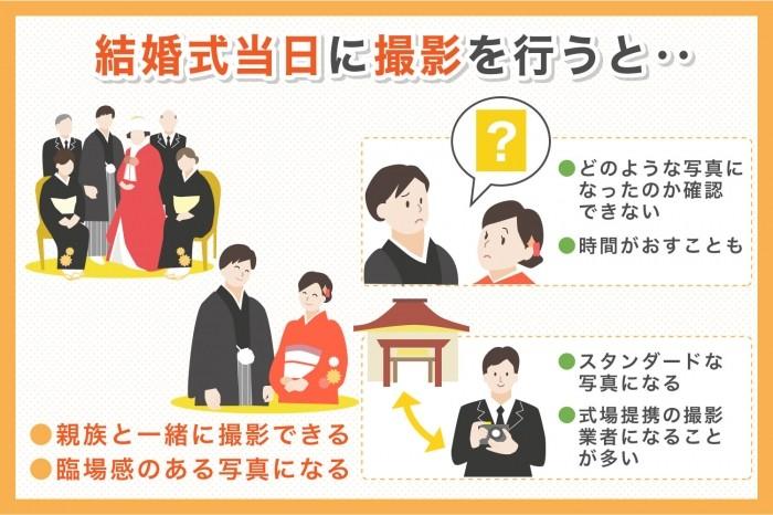 和装での前撮りのおすすめポイント(2)
